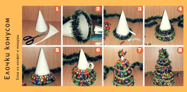 Как сделать елочный конус из конфет