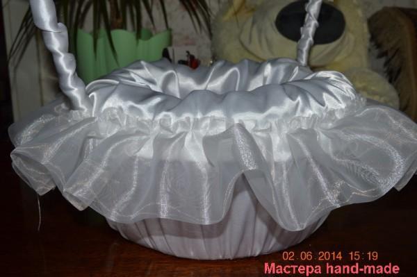 Свадебная корзинка