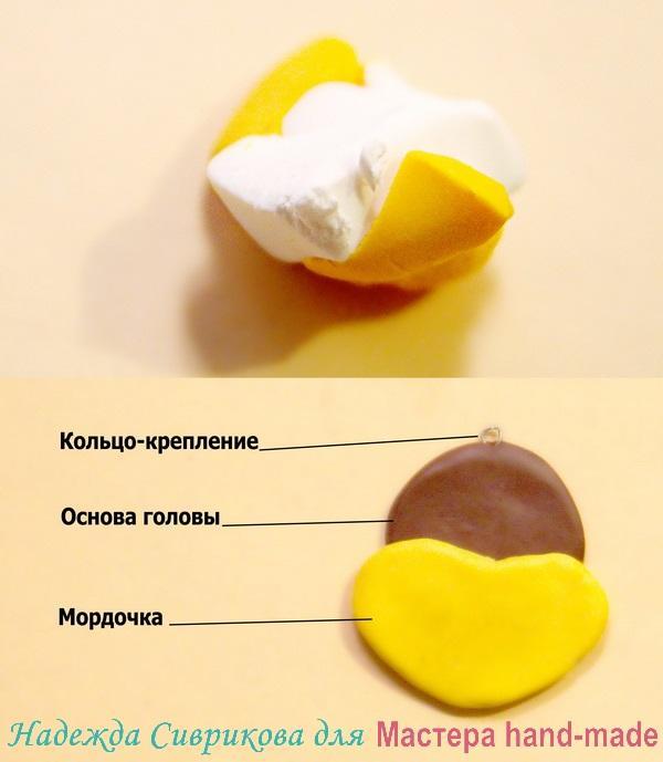 Sergi-obezianki