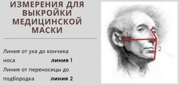 Выкройка медицинской маски: Производим измерения
