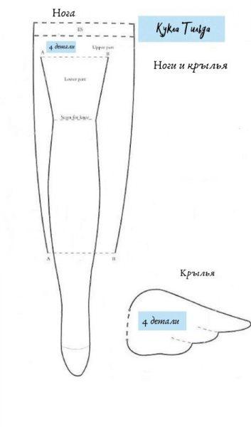 Выкройка ног и крыльев ангела Тильды