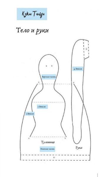 Выкройка-чертеж Тильды: туловище и руки
