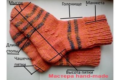 Линии для измерения носочка