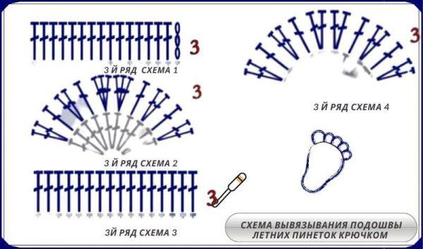Летние пинетки: схема вязания подошвы крючком